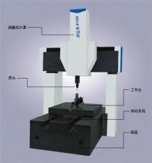 MGH-高精度系列三坐標測量機